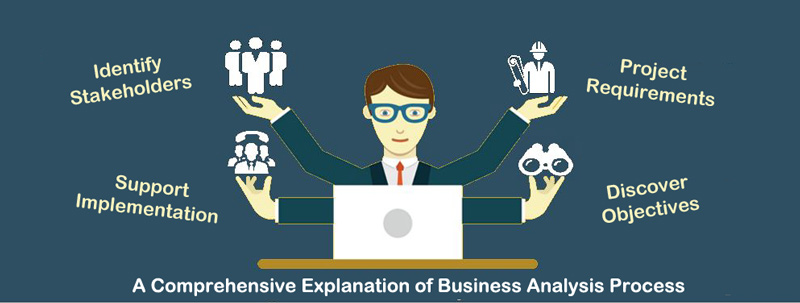 -comprehensive-explanation-of-business-analysis-process