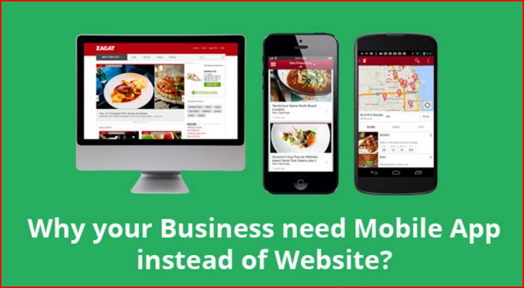 Need-Mobile-App-Instead-Of-Mobile-Website