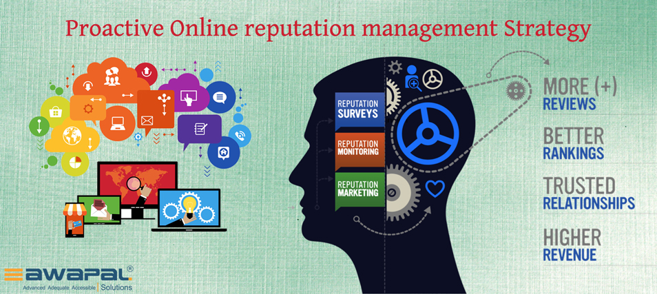 proactive online reputation management strategy